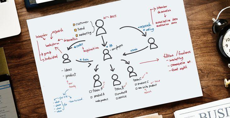 タイ人人事担当者向け|モチベーションを上げるための評価・報酬制度の画像