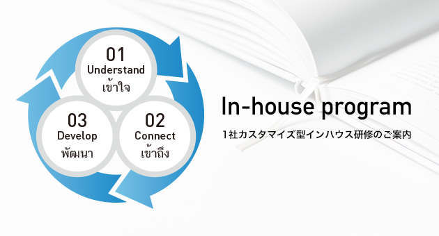 在タイ日系企業の事業運営を活性化させる、日本人とタイ人をつなぐ1社カスタマイズ型インハウス研修。のバナー