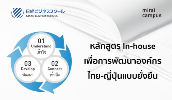 หลักสูตรเพื่อการพัฒนาองค์กร ไทย-ญี่ปุ่นแบบยั่งยืนのサムネイル