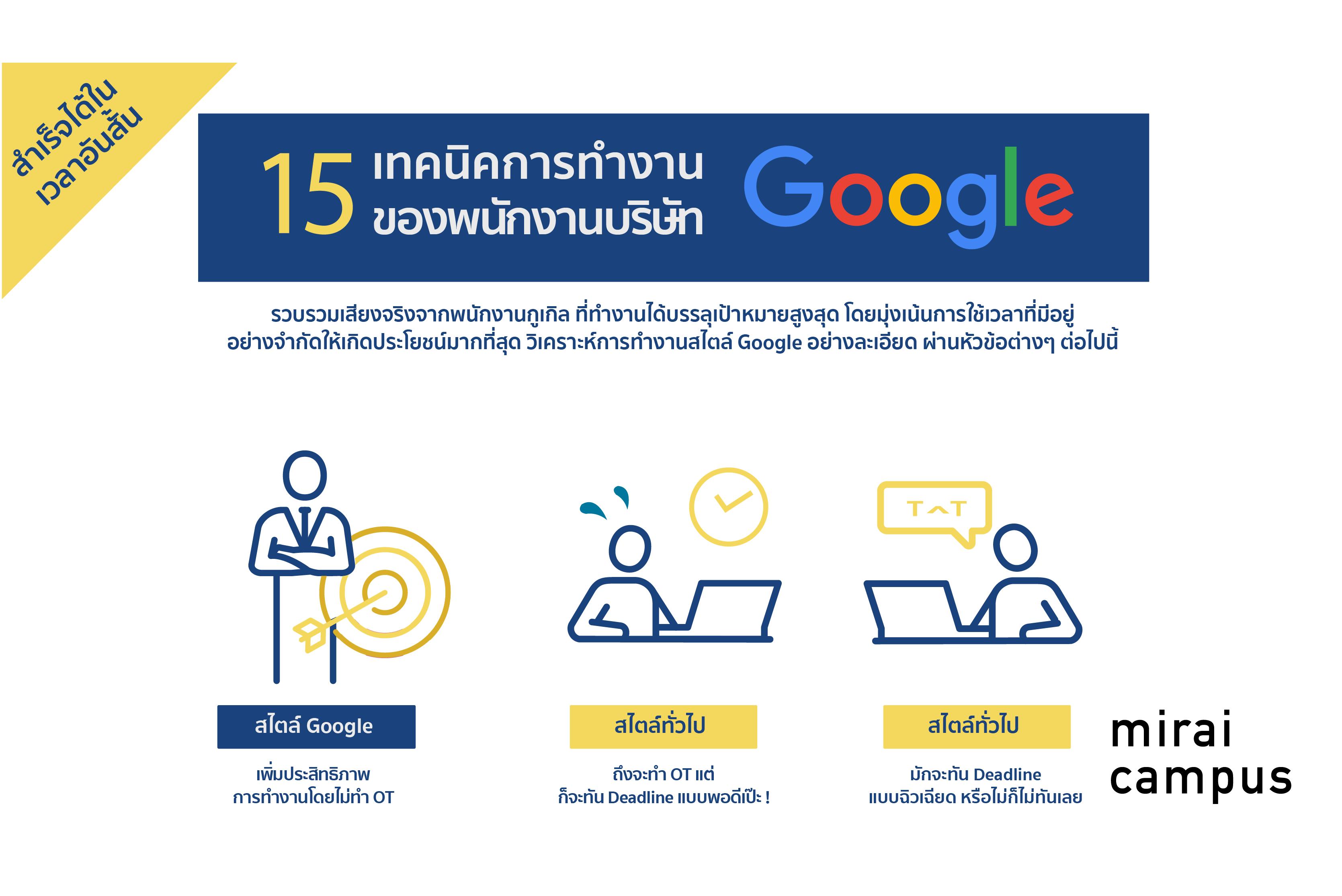 15 เทคนิคการทำงานของพนักงานบริษัท Google | มุ่งเน้นการจัดสรรเวลาที่มีอยู่ให้มีค่าที่สุดのメイン画像